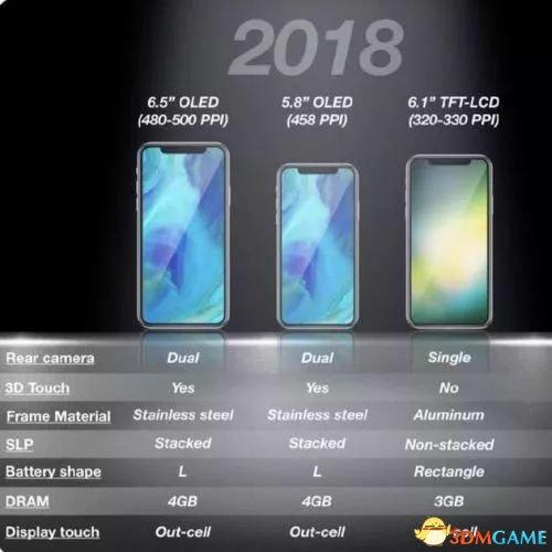 期待落空 LCD屏幕苹果iPhone量产计划要推迟了