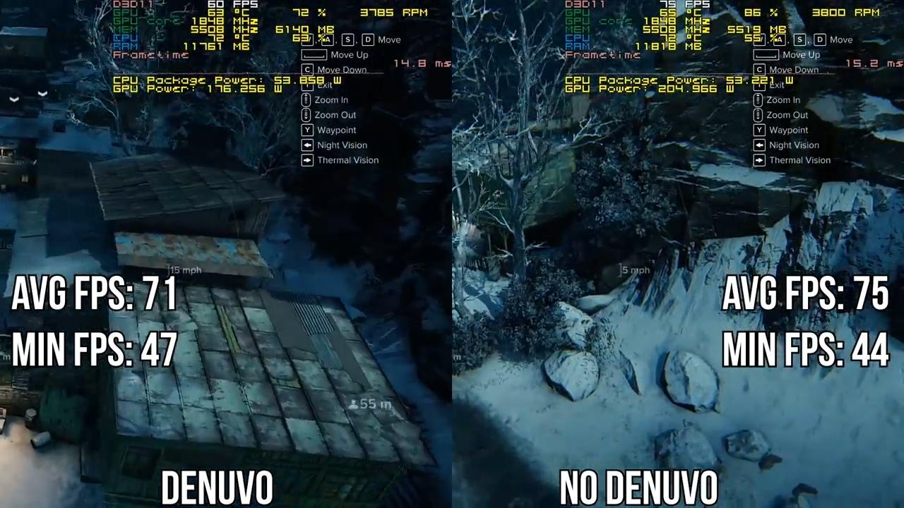 D加密拖慢遊戲性能?7款遊戲實測