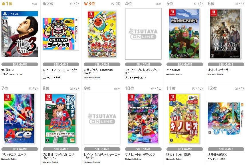 《如龙3》重制版登顶最新一周日本游戏销量榜