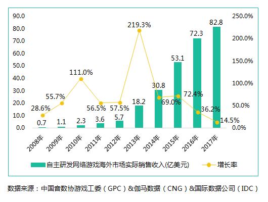 WeGame携国产精品参展科隆,抱团出海的风口来了?