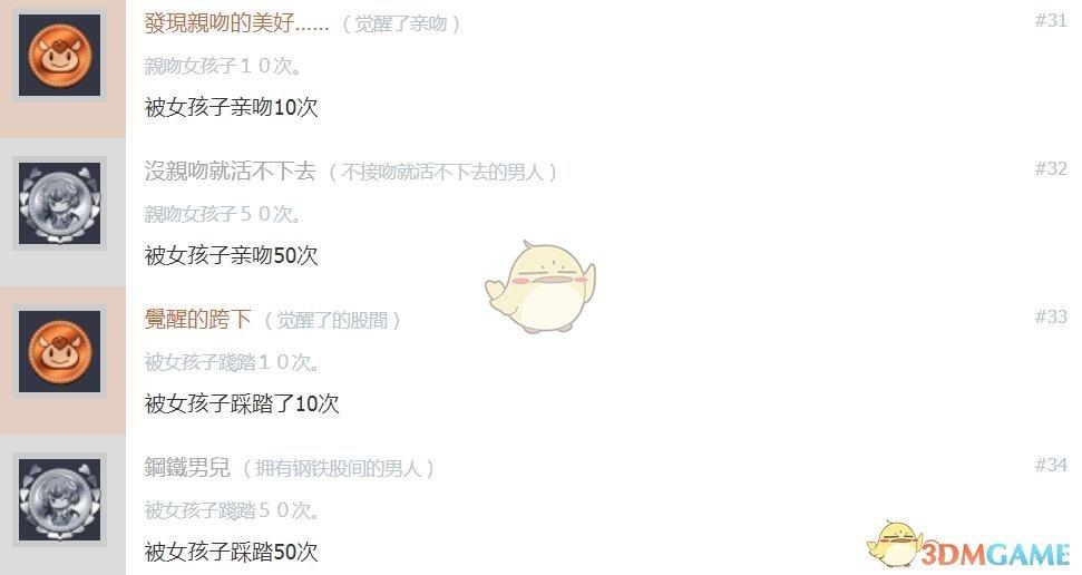 《少女射击2》中文奖杯列表一览