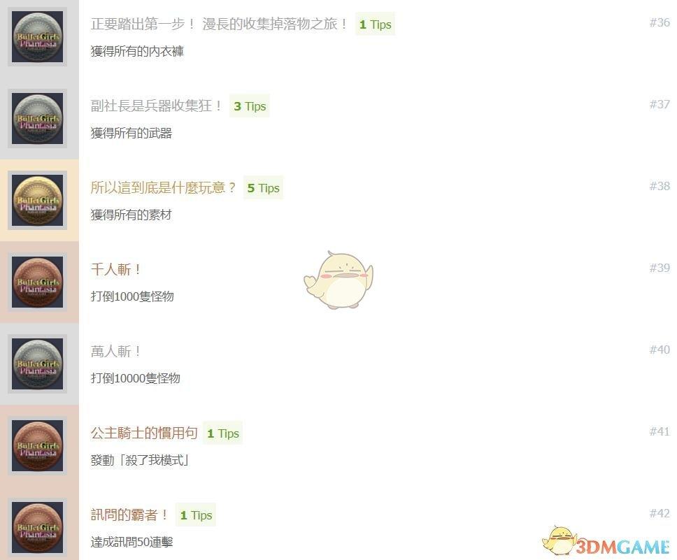 《子弹少女:幻想》中文奖杯列表一览