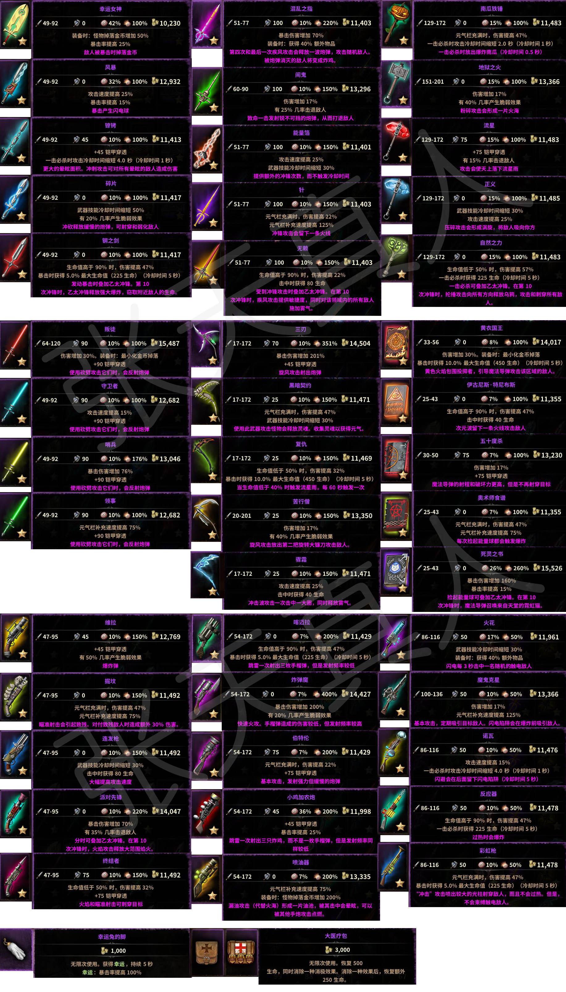 《维克多弗兰》全紫色武器图鉴一览