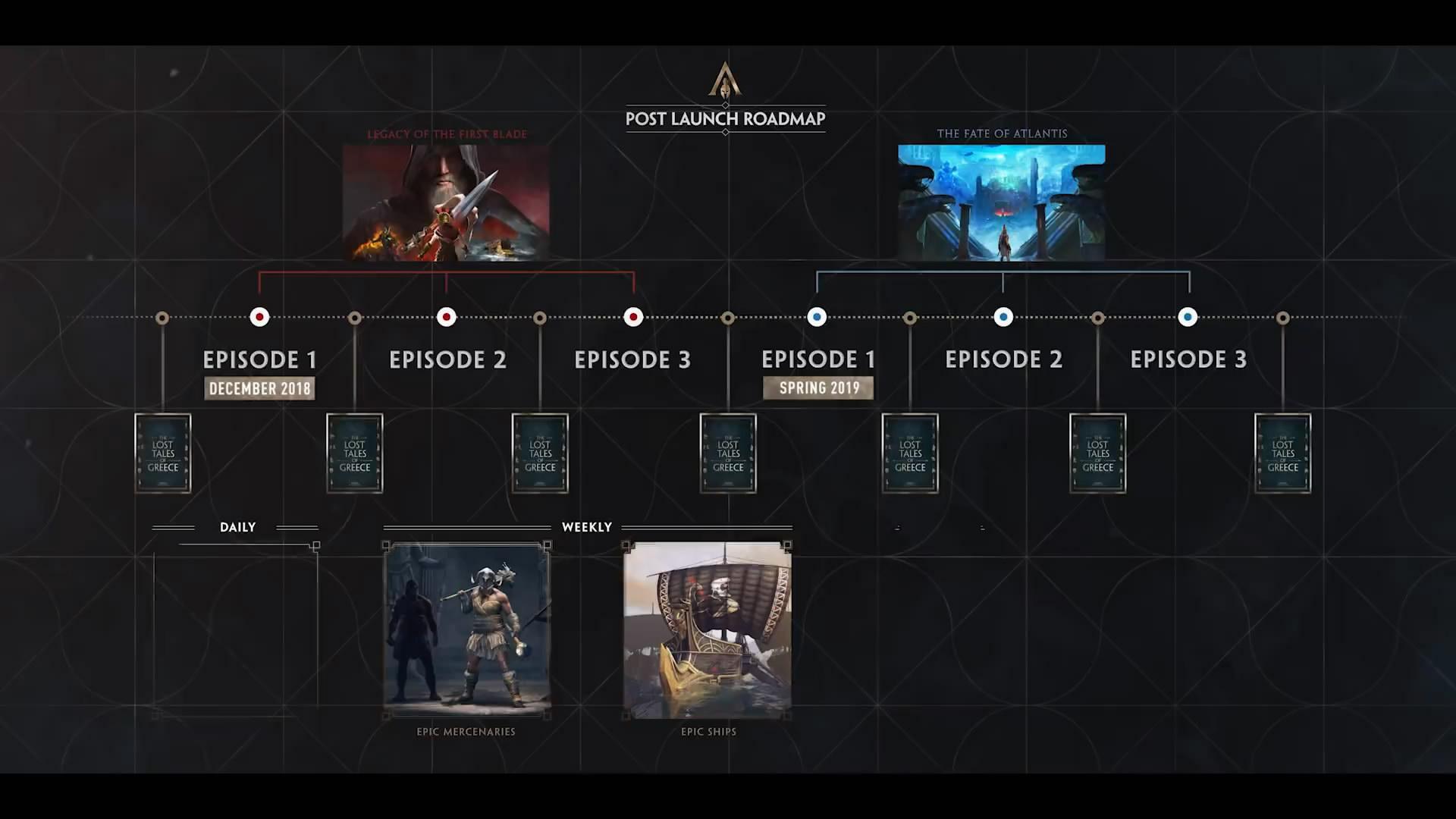 《刺客信条:奥德赛》预告 季票包含2个DLC+《刺客信条3》
