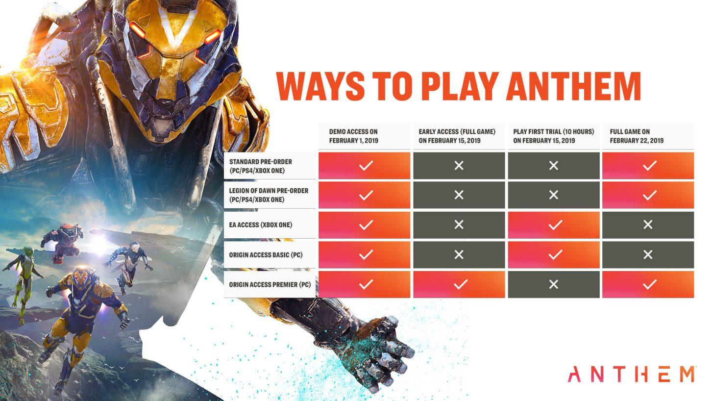 《圣歌》不同游玩時間資格公布 預購豪華版也不能提前玩