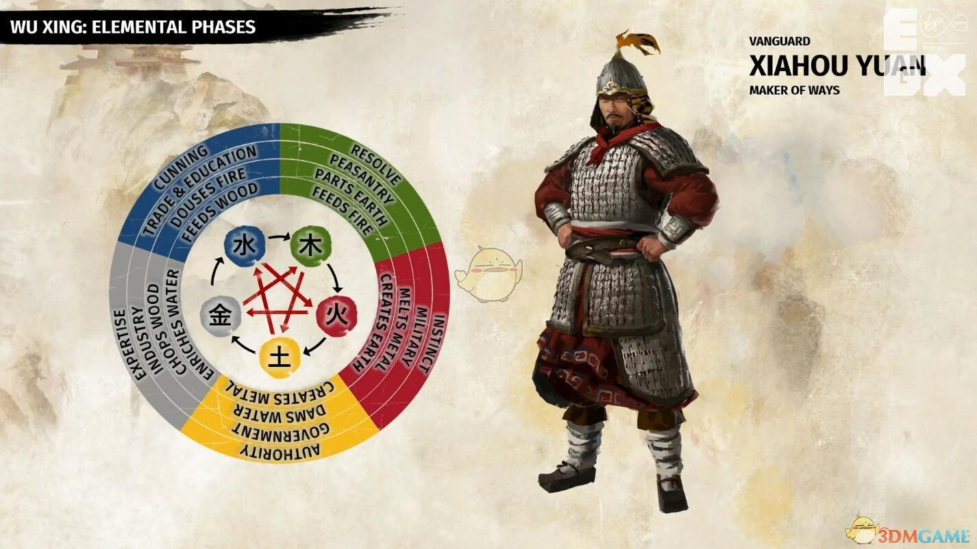 《全面战争:三国》五行系统详解
