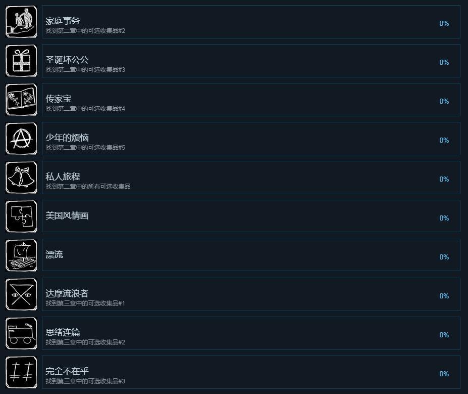 《奇异人生2》全中文成就一览