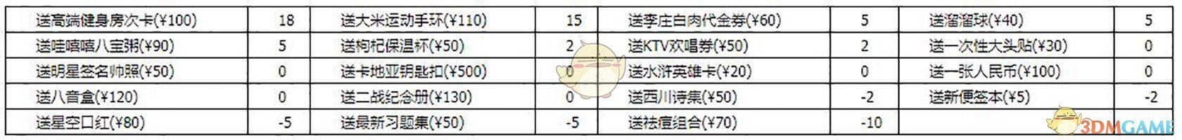 《中国式家长》王胜男追求攻略