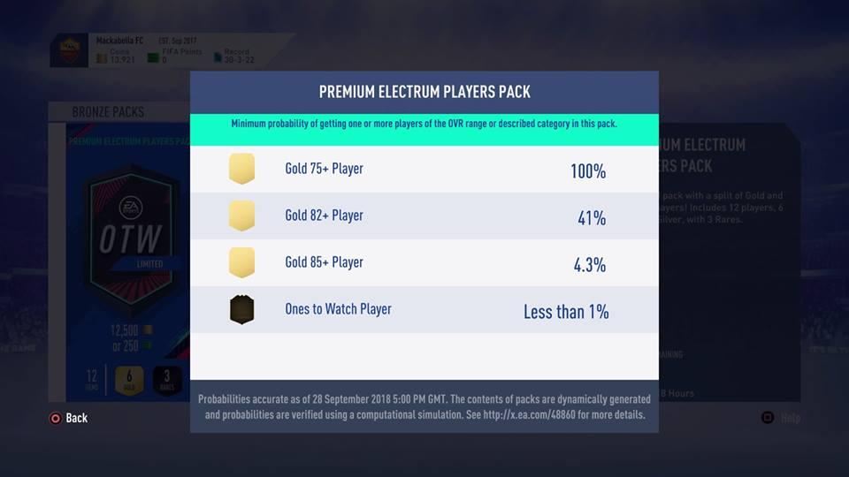 《FIFA19》球员包掉率首公开 揭示黑卡恐怖所在