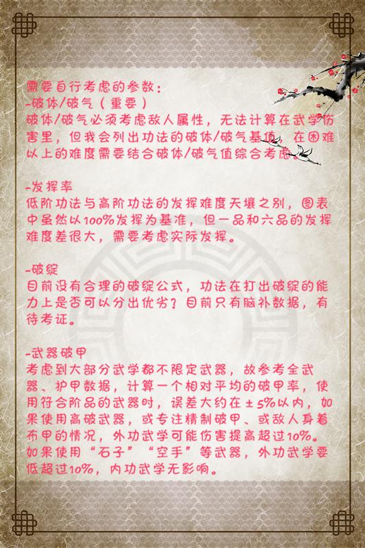 《太吾绘卷》全武学伤害排名 什么武学最强
