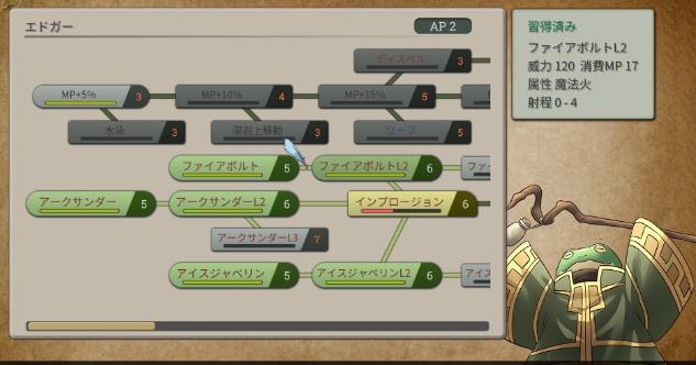 清新別致!橫版RPG名作《魔法卷軸》10.25登Switch