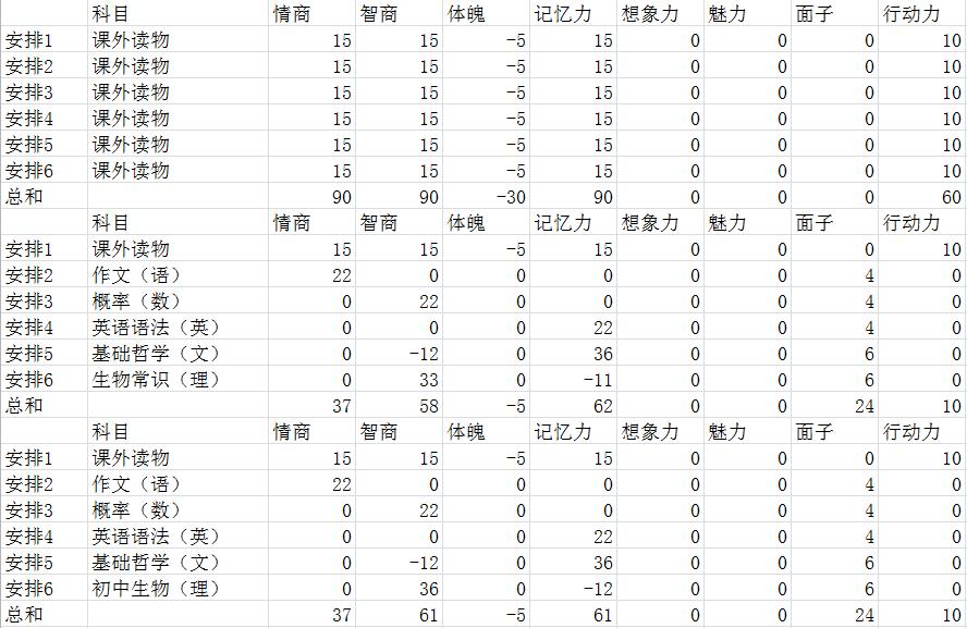 《中国式家长》高考必得650分以上心得分享