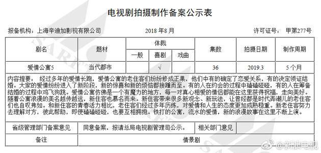 《愛情公寓5》預定2019年第四季度開播 愛奇藝獨家上線