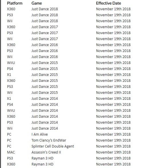 育碧将于11月19日关闭老游戏多人服务器
