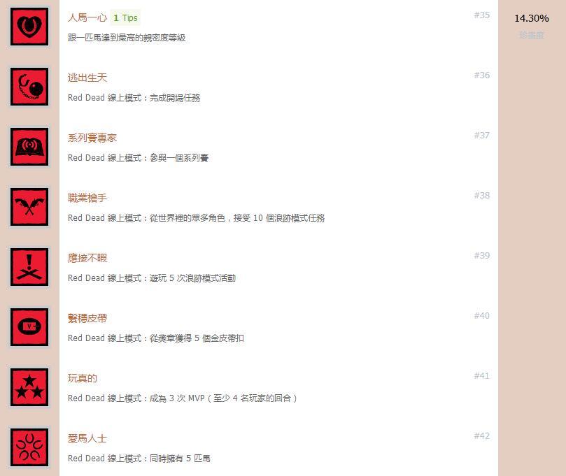 《荒野大镖客2》中文奖杯列表公布 想获得白金奖杯需爆肝