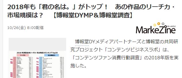 怪猎世界不敌偶像大师!日本博报堂发布最新内容服务行动调查