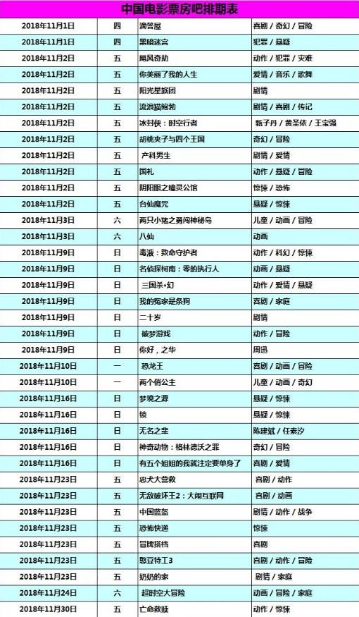 演绎英式无厘头 《憨豆特工3》11月23日国内爆笑出击