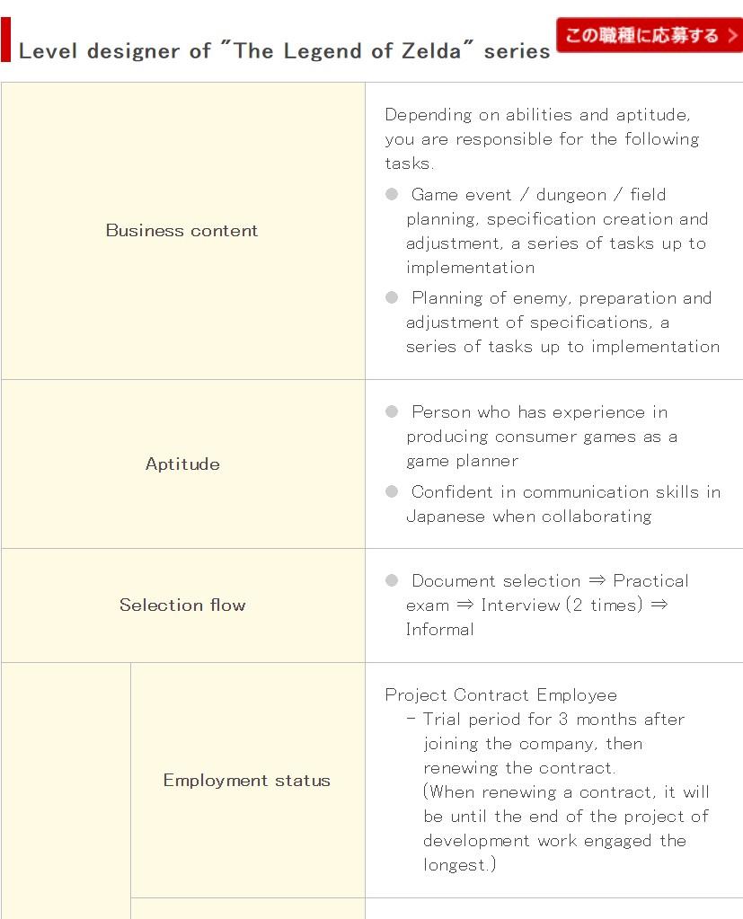 《塞尔达传说》新作可能在开发中 任天堂官网发布两个新招聘广告
