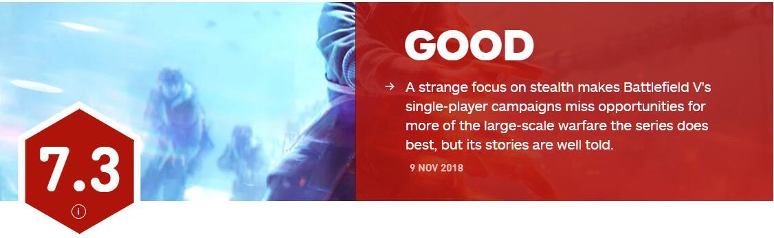 《战地5》单人战役获IGN 7.3分:强调潜行扬短避长