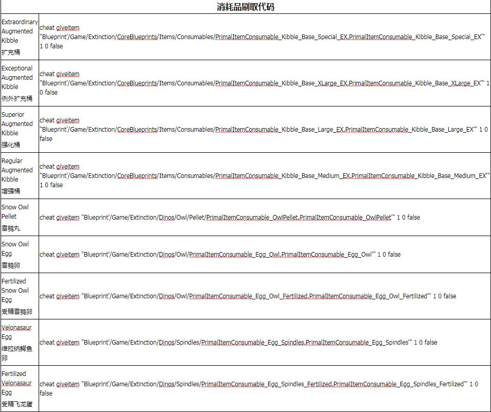 《方舟:灭绝》全物品代码一览