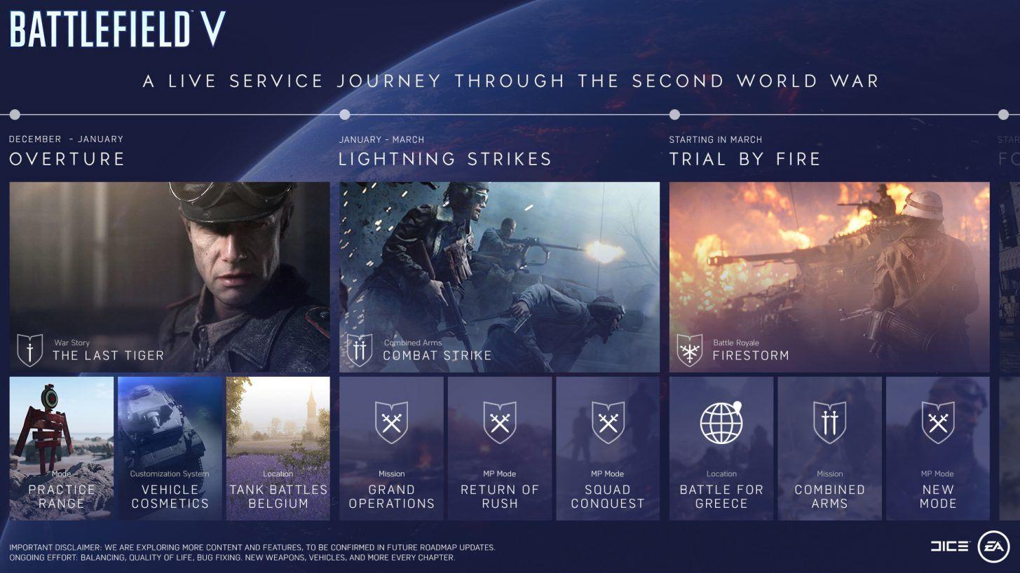 《战地5》12月内容更新详情 免费地图将上线