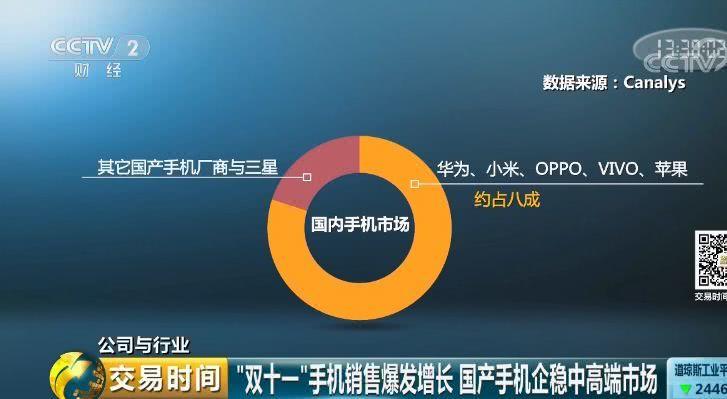 三星手机中国现状:遭华为小米OV围剿 份额暴跌九成