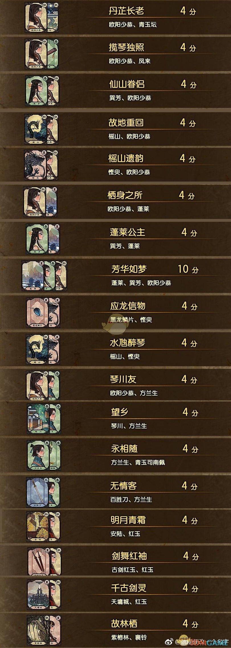 《古剑奇谭3》千秋戏全组合一览