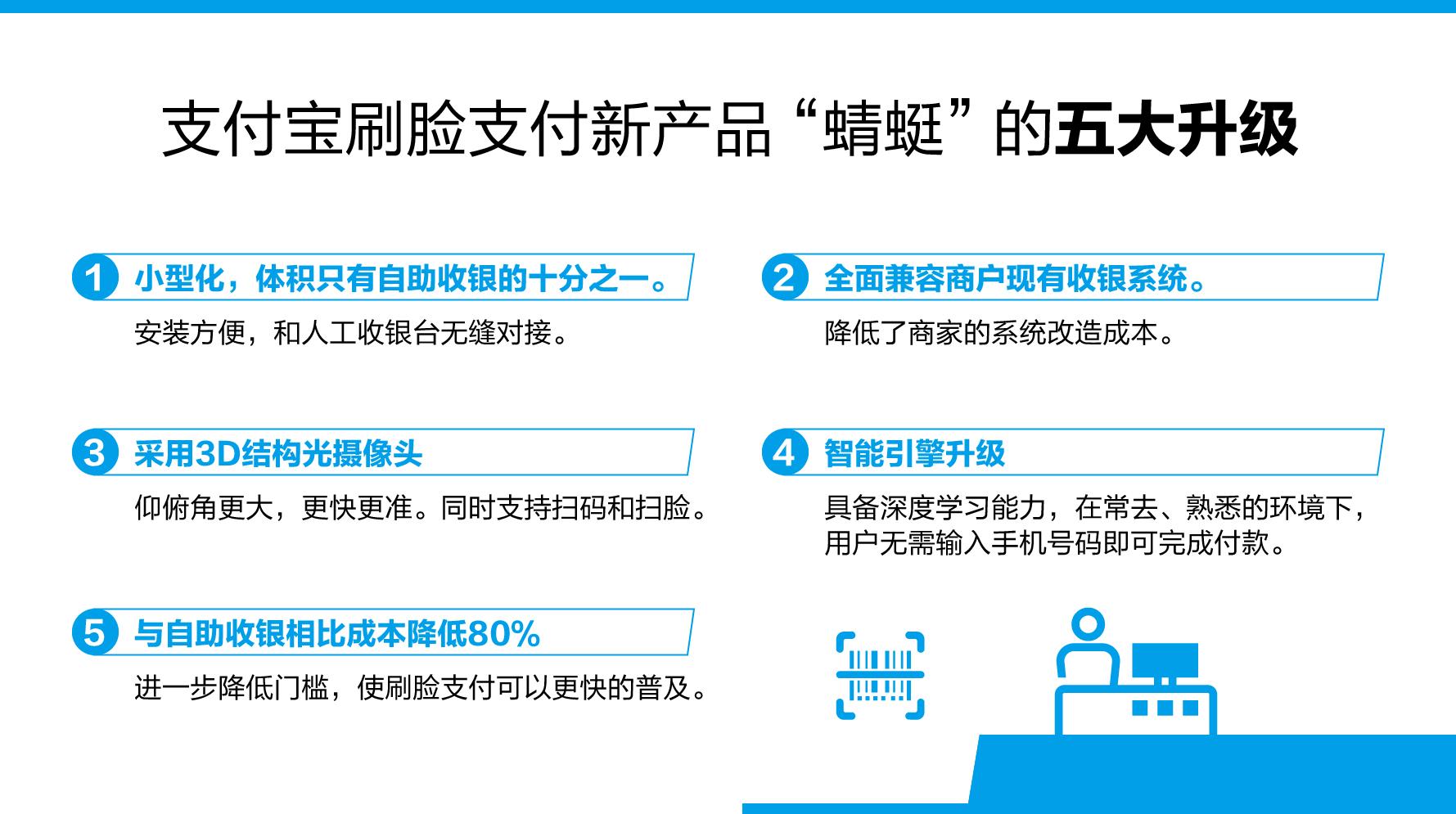 """科技生活!支付宝推出""""蜻蜓"""" 刷脸支付成本大幅降8成"""