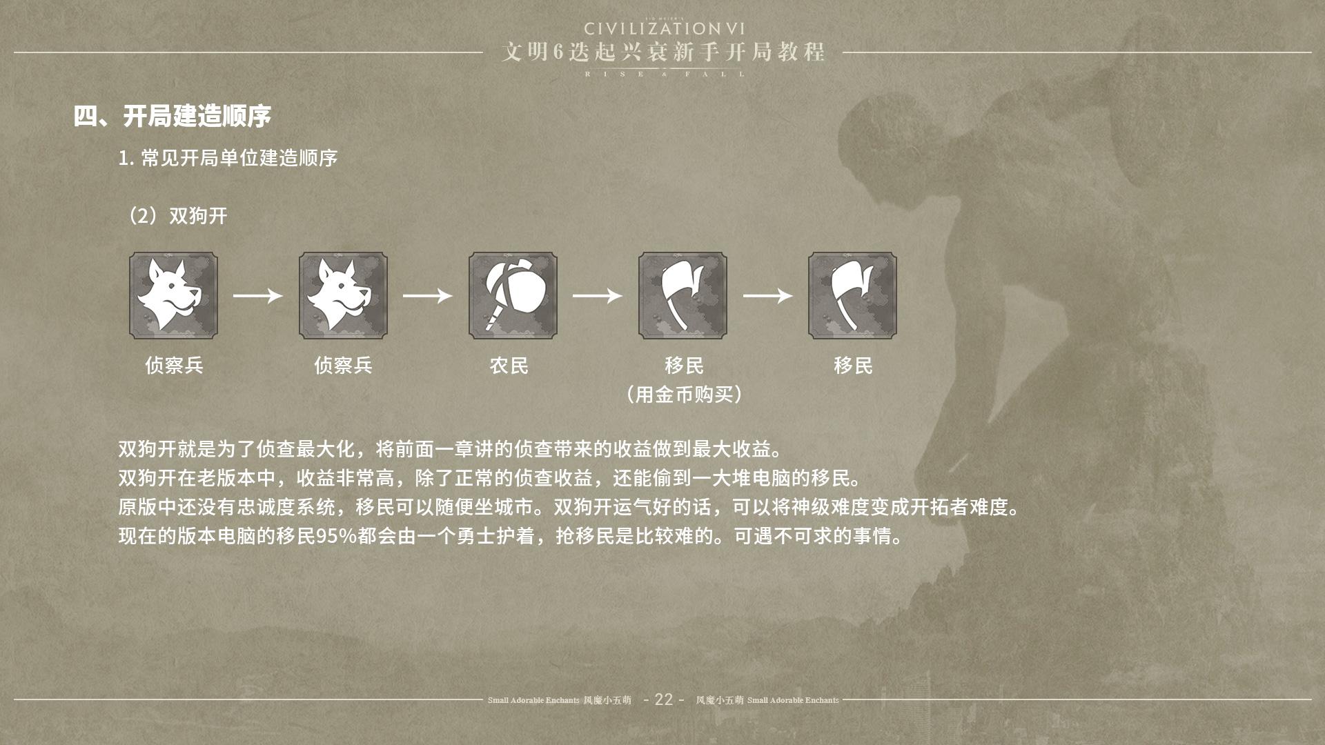 《文明6》迭起兴衰怎么开局 DLC迭起兴衰新手开局指南