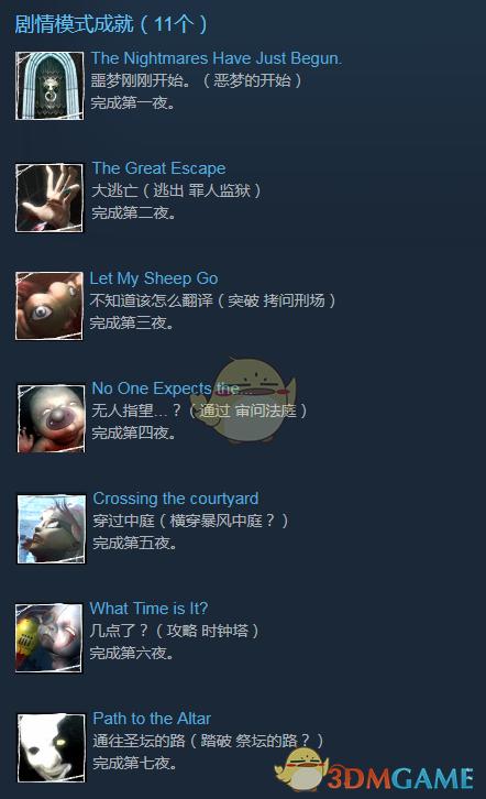 《凯瑟琳》全成就中文版一览
