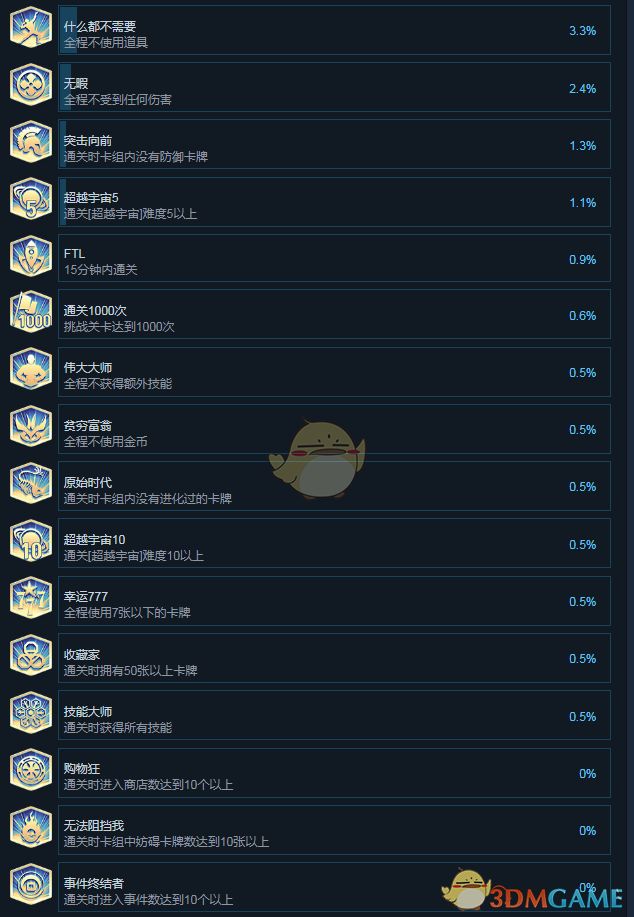 《Neoverse》全成就中文版一览