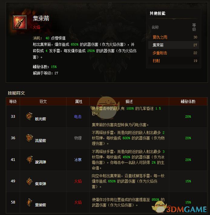 《暗黑破坏神3》猎魔人掠取集束流攻略