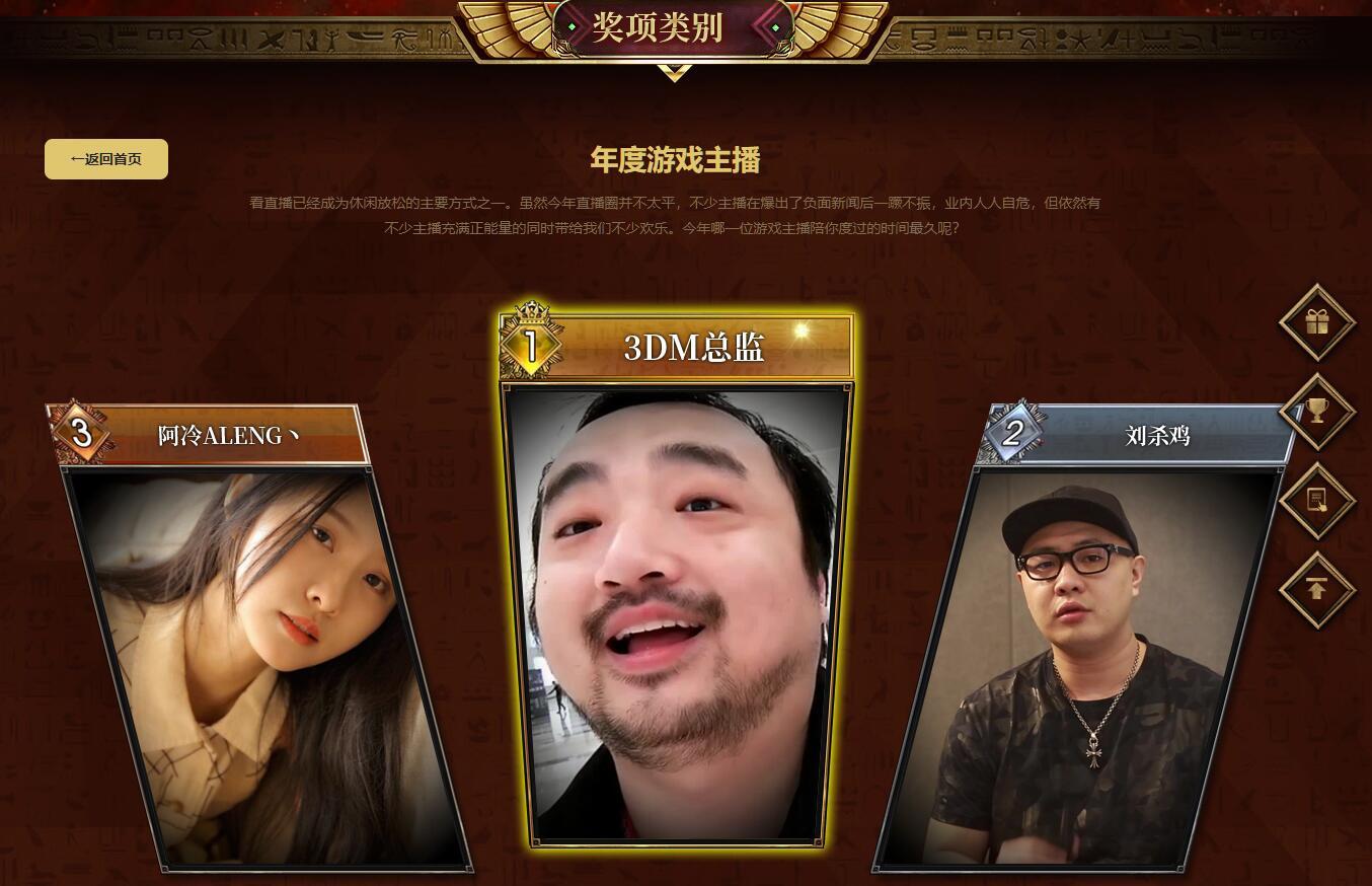 游侠网2018游戏风云榜揭晓 3DM总监喜获年度主播奖