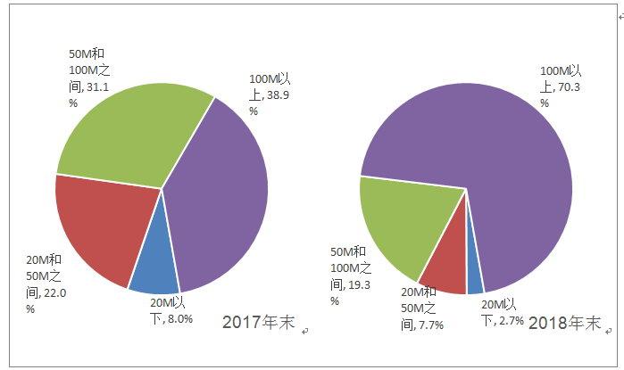 工信部:去年百兆宽带用户超7成 单位资费仅4年前1/10