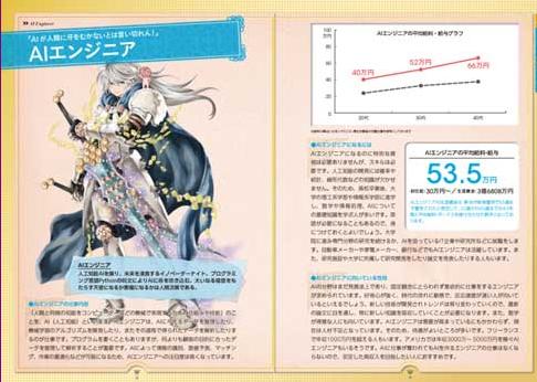 中二度爆表 岛国推RPG风格总计500+职业收入图鉴赏心悦目