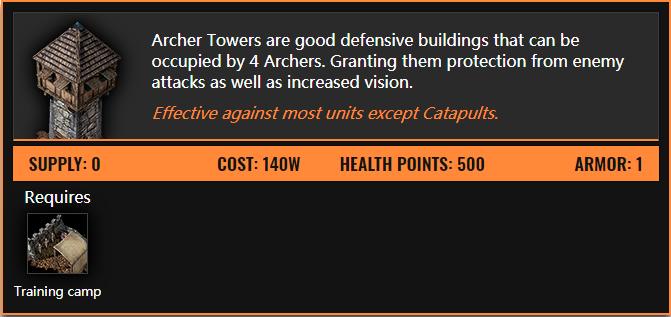 《Bannermen》建筑物属性一览