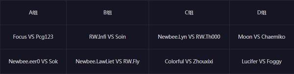《魔兽争霸3》黄金次级联赛2月月赛开启 分组公布