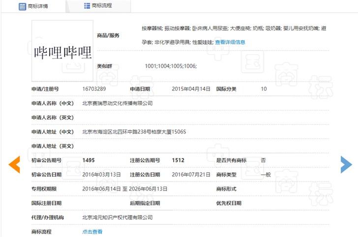 "AcFun注册""哔哩哔哩""成人用品商标 B站告到法院被驳回"
