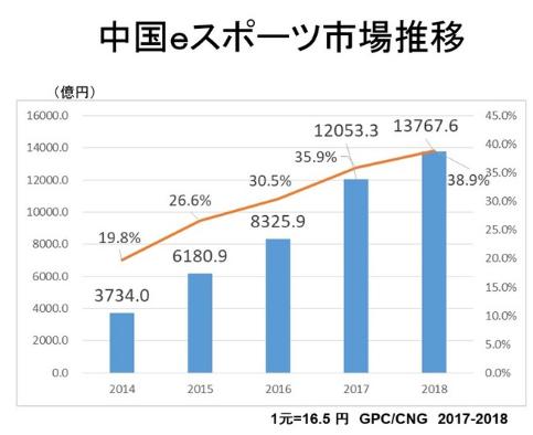 教娱一体化!日本立命馆大学教授激评中国电竞产业