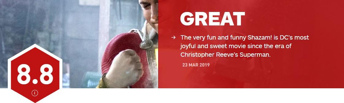 <b>《雷霆沙赞!》IGN 8.8分烂番茄93% 三主演乱斗Apex</b>