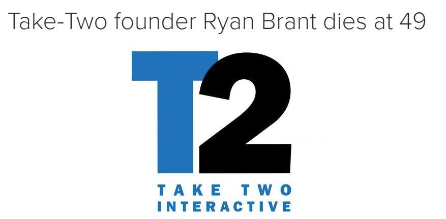 Take Two创始人Ryan Brant去世 曾参与创立R星