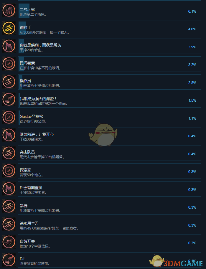 《零世代》全成就中文版一览