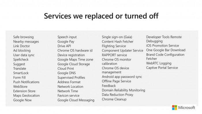 谷歌内核Edge浏览器已开放下载 替换部分谷歌功能