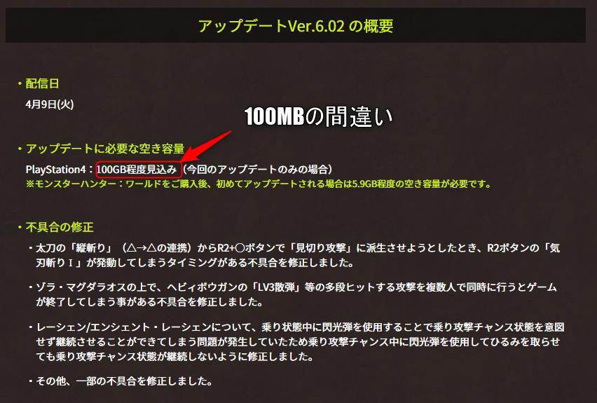 """卡普空《怪猎世界》高达""""100G""""更新上线 玩家表示吓尿"""
