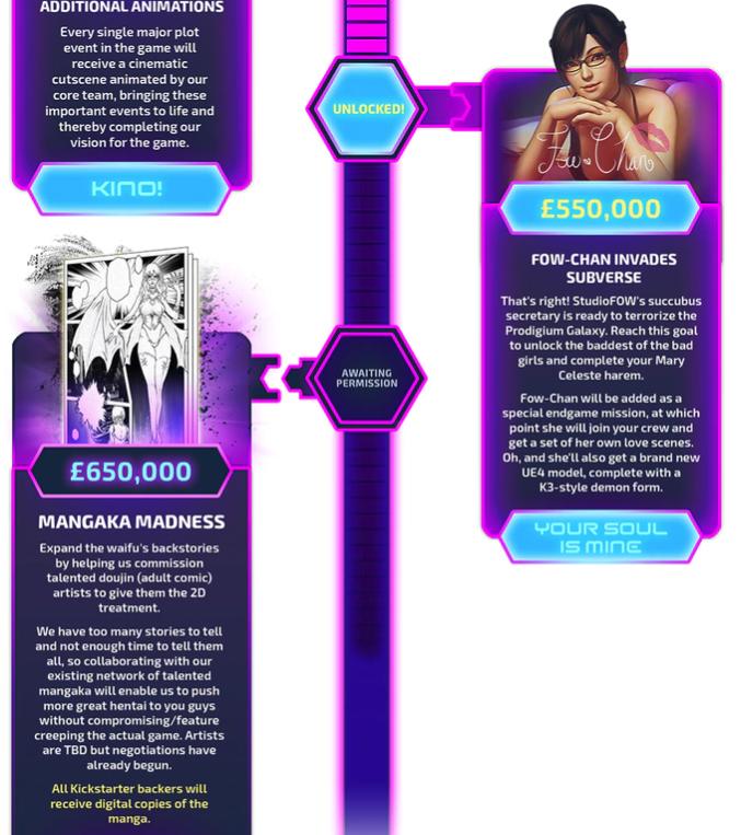 R18游戏《Subverse》55万英镑达成 看板娘概念图曝光