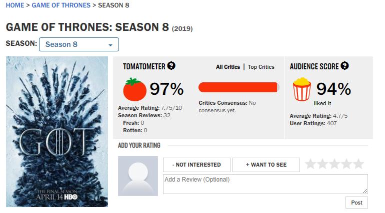 (劇透警告)《權游》終季首集IGN8分 IMDb9.4 爛番茄97%