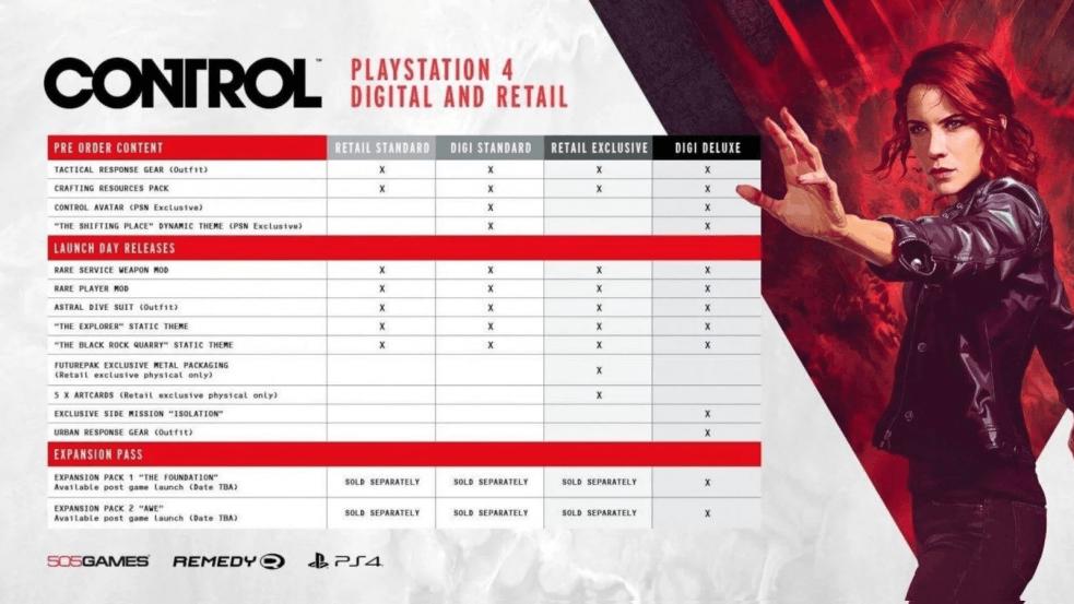 Xbox玩家出离愤怒:PS4版《控制》独占内容实在太多