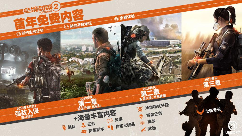 《全境封锁2》新副本延期 当前重心是改进游戏