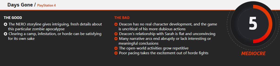《往日不再》评分出炉!IGN 6.5分 GameSpot 5分