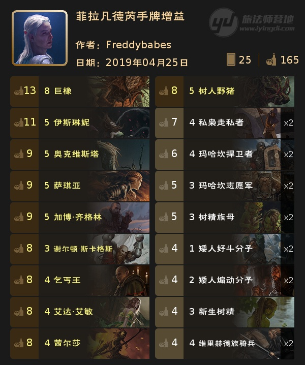Freddybabes环境快照《巫师之昆特牌》5阵营最强牌组简介